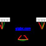Scorbot ER4U USB Connection Cable