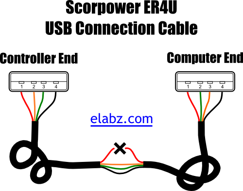Scorbot Scorpower ER4U USB Connection Cable - image copyright 2010 elabz.com