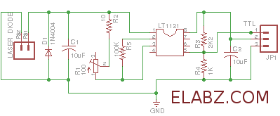 com laser diode driver with ttl shutdown  schematic